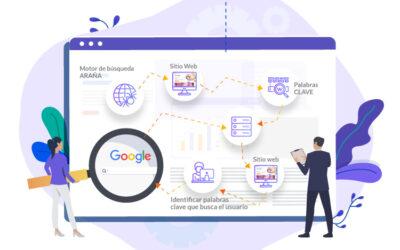 ¿Cómo la Estructura Web Afecta el SEO?